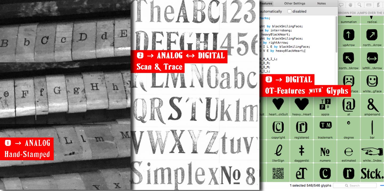 Serif-Stamp-Tale_font-sample_5